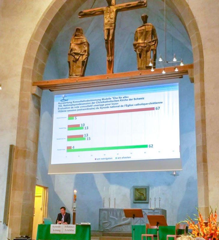 Sinodo nazionale